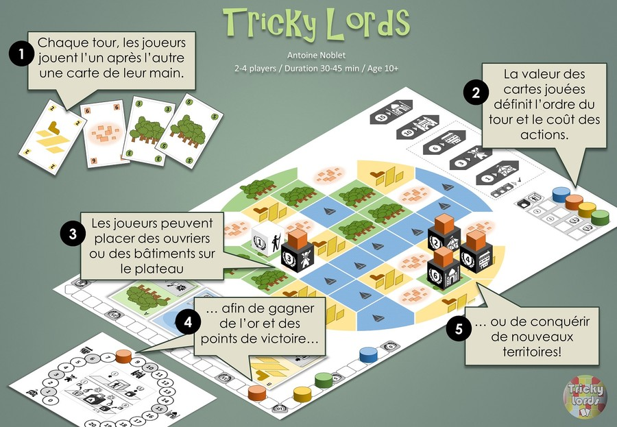 Tricky Lords Resume Mécaniques