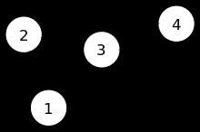 Un exemple de graphe