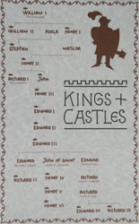 Kings and Castles